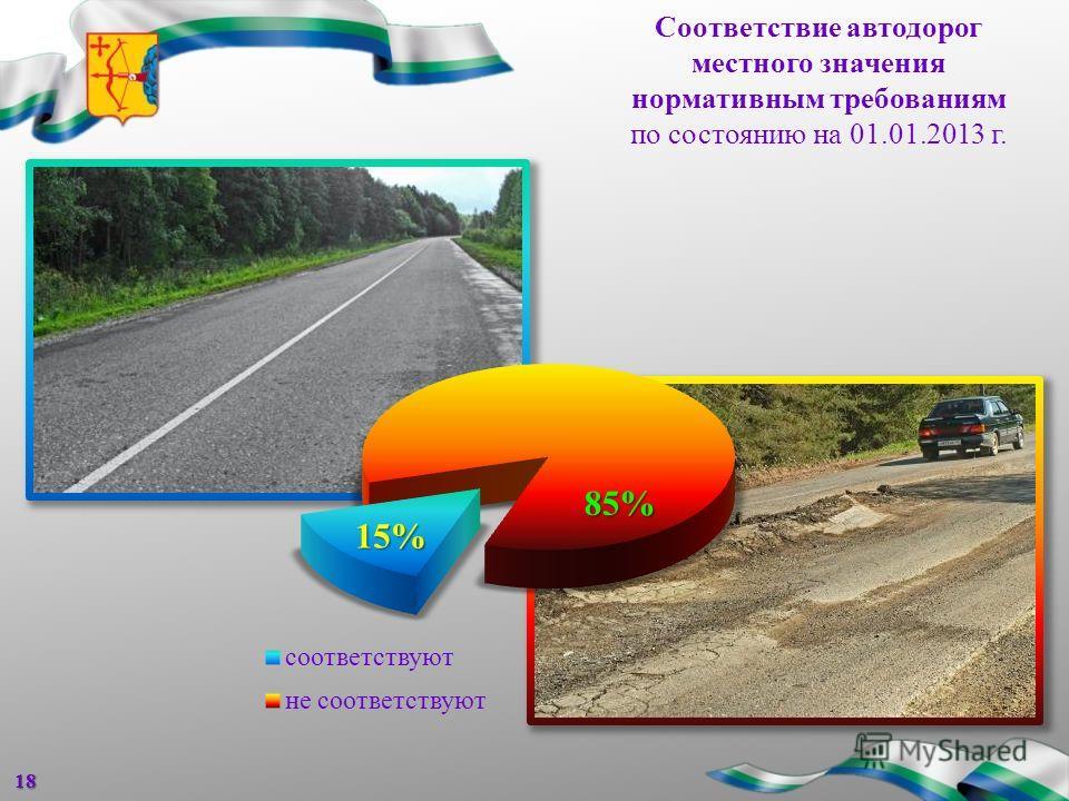 Соответствие автодорог местного значения нормативным требованиям по состоянию на 01.01.2013 г.18