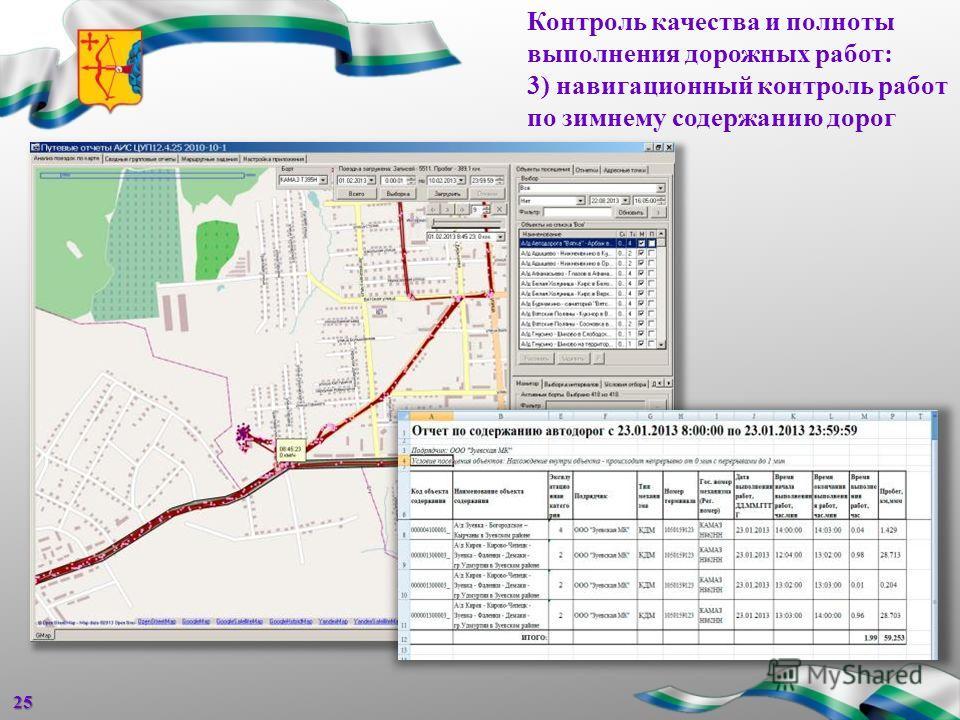 Контроль качества и полноты выполнения дорожных работ: 3) навигационный контроль работ по зимнему содержанию дорог 25