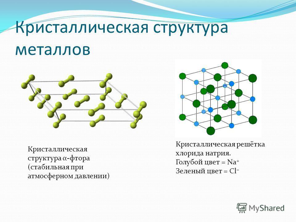 Кристаллическая структура металлов Кристаллическая решётка хлорида натрия. Голубой цвет = Na + Зеленый цвет = Cl Кристаллическая структура α-фтора (стабильная при атмосферном давлении)