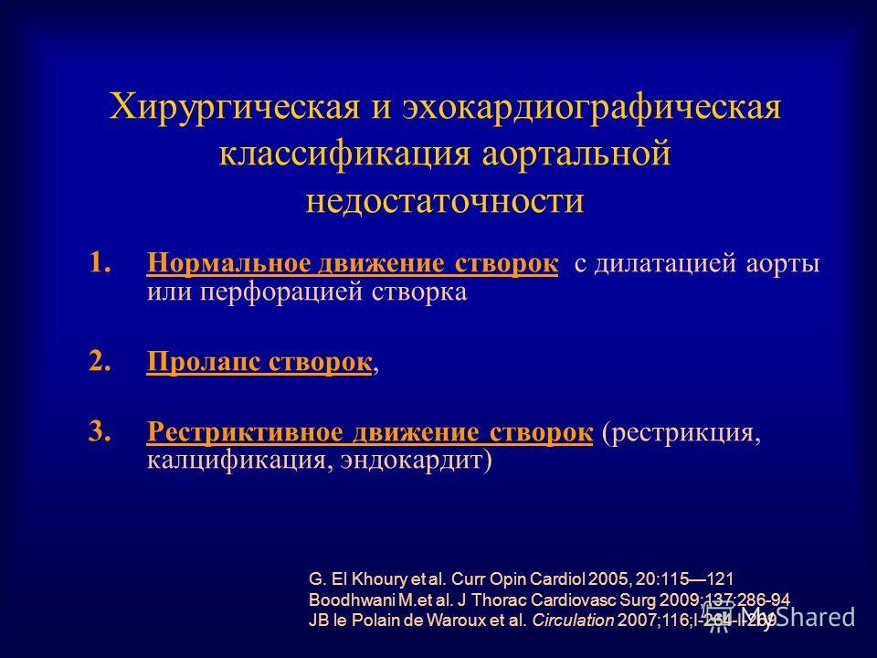 Хирургическая и эхокардиографическая классификация аортальной недостаточности 1. Нормальное движение створок с дилатацией аорты или перфорацией створка 2. Пролапс створок, 3. Рестриктивное движение створок (рестрикция, кальцификация, эндокардит) G. E