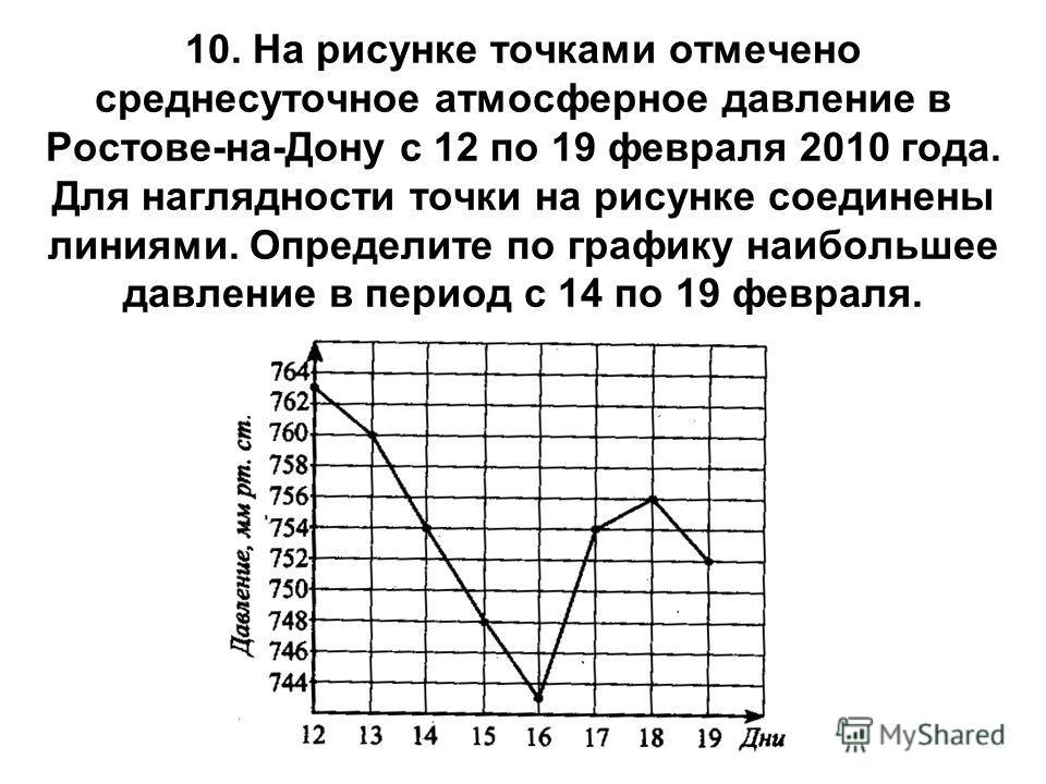 10. На рисунке точками отмечено среднесуточное атмосферное давление в Ростове-на-Дону с 12 по 19 февраля 2010 года. Для наглядности точки на рисунке соединены линиями. Определите по графику наибольшее давление в период с 14 по 19 февраля.