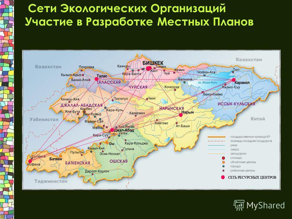 Сети Экологических Организаций Участие в Разработке Местных Планов