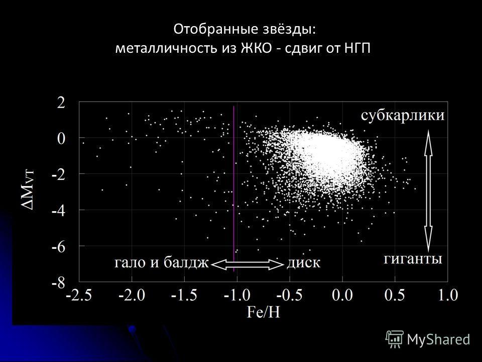 Отобранные звёзды: металличность из ЖКО - сдвиг от НГП