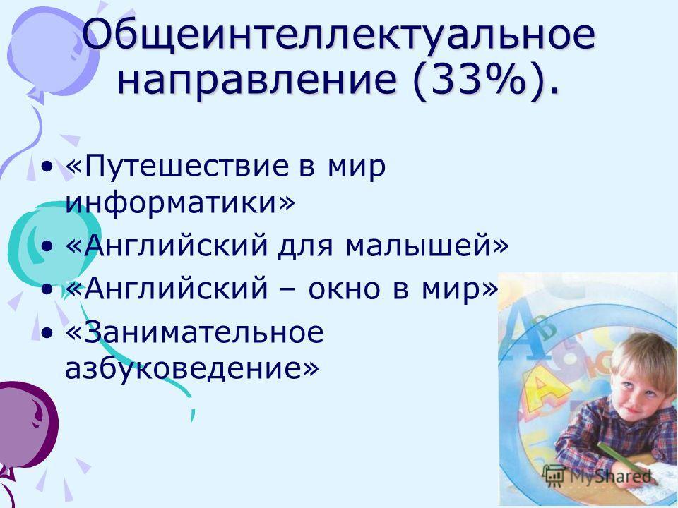 Общеинтеллектуальное направление (33%). «Путешествие в мир информатики» «Английский для малышей» «Английский – окно в мир» «Занимательное азбуковедение»