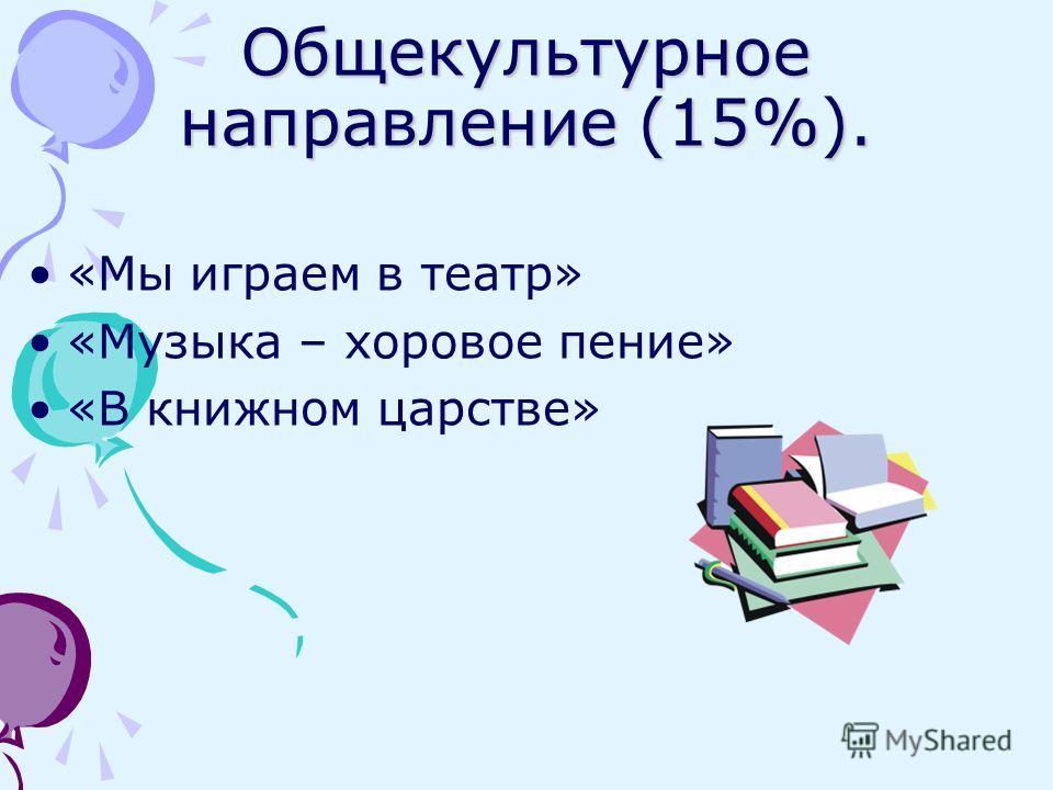 Общекультурное направление (15%). «Мы играем в театр» «Музыка – хоровое пение» «В книжном царстве»