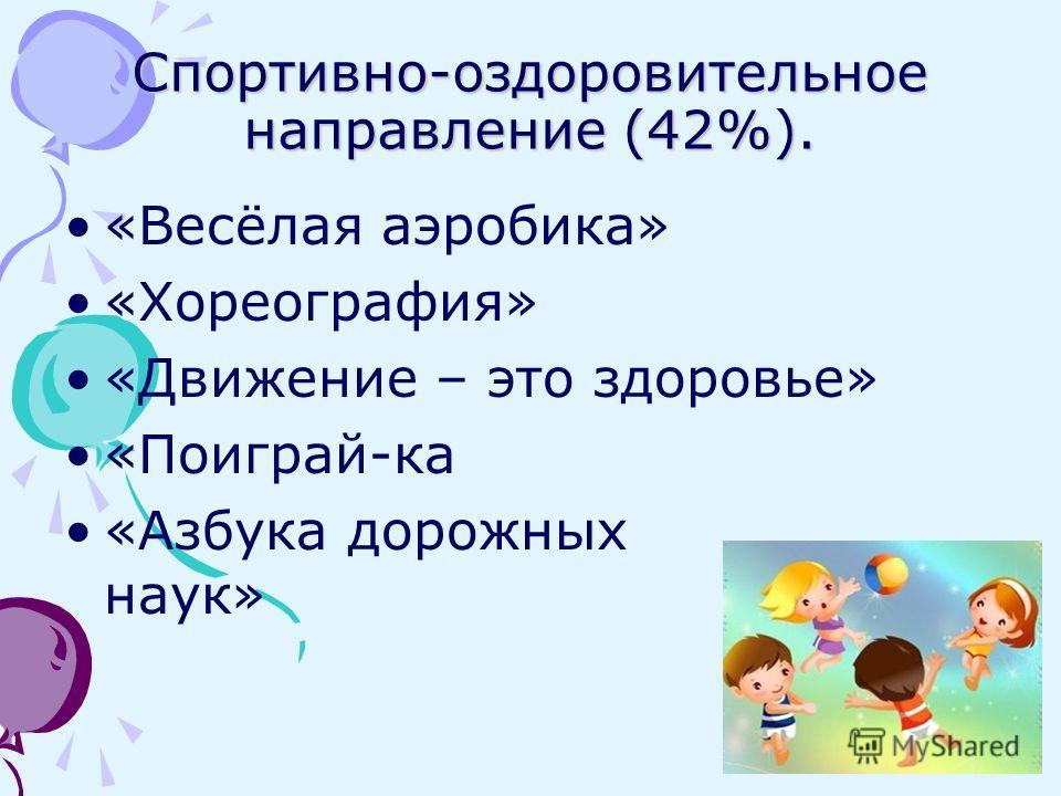 Спортивно-оздоровительное направление (42%). «Весёлая аэробика» «Хореография» «Движение – это здоровье» «Поиграй-ка «Азбука дорожных наук»