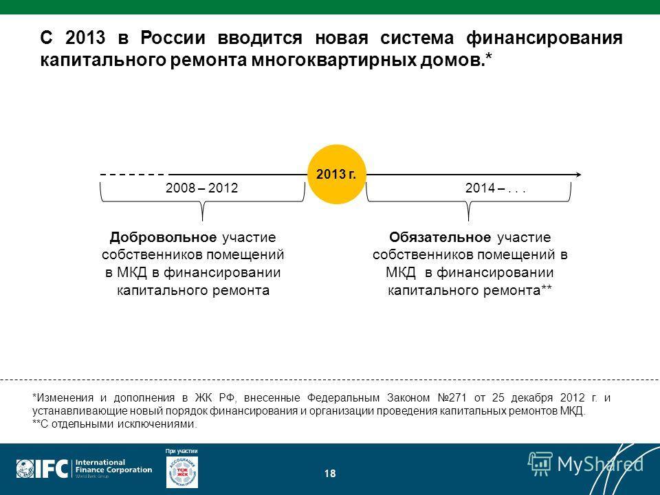 При участии 18 С 2013 в России вводится новая система финансирования капитального ремонта многоквартирных домов.* 2013 г. Добровольное участие собственников помещений в МКД в финансировании капитального ремонта Обязательное участие собственников поме