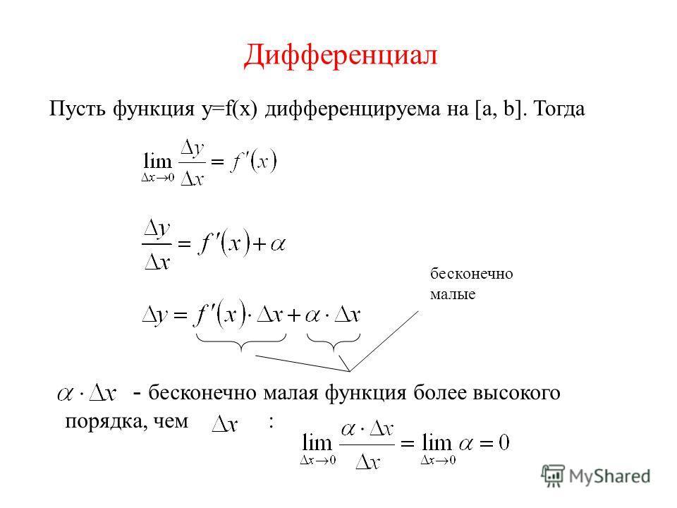 Дифференциал Пусть функция y=f(x) дифференцируема на [a, b]. Тогда - бесконечно малая функция более высокого порядка, чем : бесконечно малые