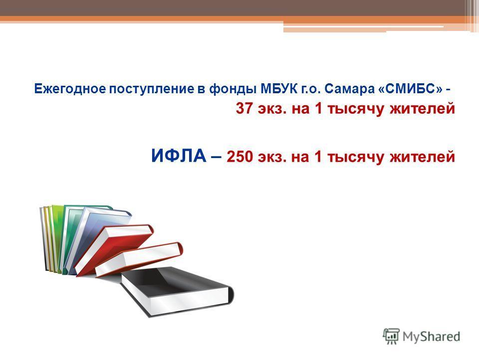Ежегодное поступление в фонды МБУК г.о. Самара «СМИБС» - 37 экз. на 1 тысячу жителей ИФЛА – 250 экз. на 1 тысячу жителей