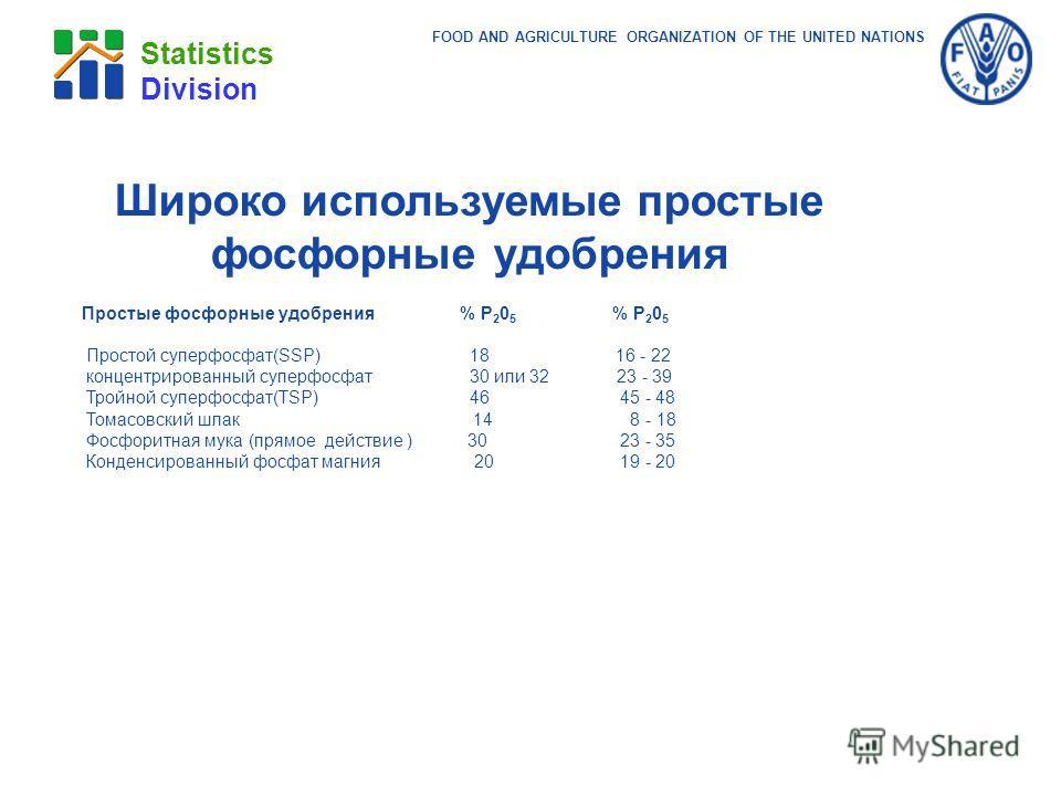 FOOD AND AGRICULTURE ORGANIZATION OF THE UNITED NATIONS Statistics Division Широко используемые простые фосфорные удобрения Простые фосфорные удобрения % P 2 0 5 % P 2 0 5 Простой суперфосфат(SSP) 18 16 - 22 концентрированный суперфосфат 30 или 32 23