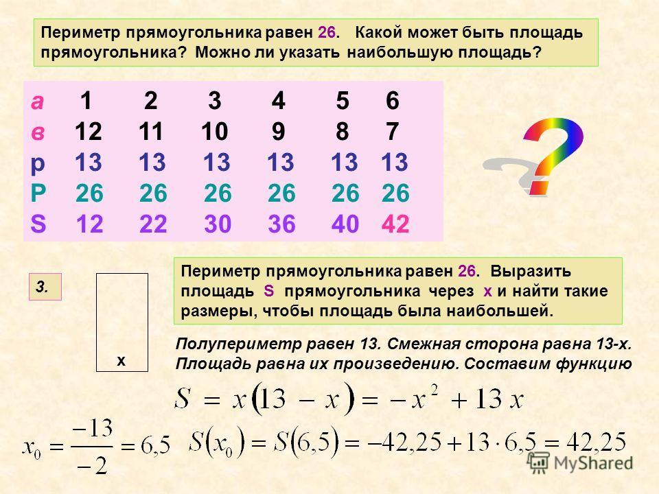 3. х Периметр прямоугольника равен 26. Выразить площадь S прямоугольника через х и найти такие размеры, чтобы площадь была наибольшей. а 1 2 3 4 5 6 в 12 11 10 9 8 7 р 13 13 13 13 13 13 Р 26 26 26 26 26 26 S 12 22 30 36 40 42 Периметр прямоугольника