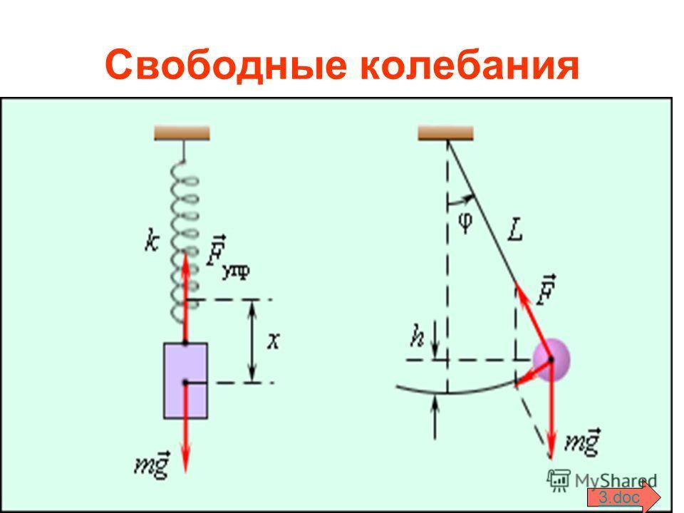 Свободные колебания 3.doc