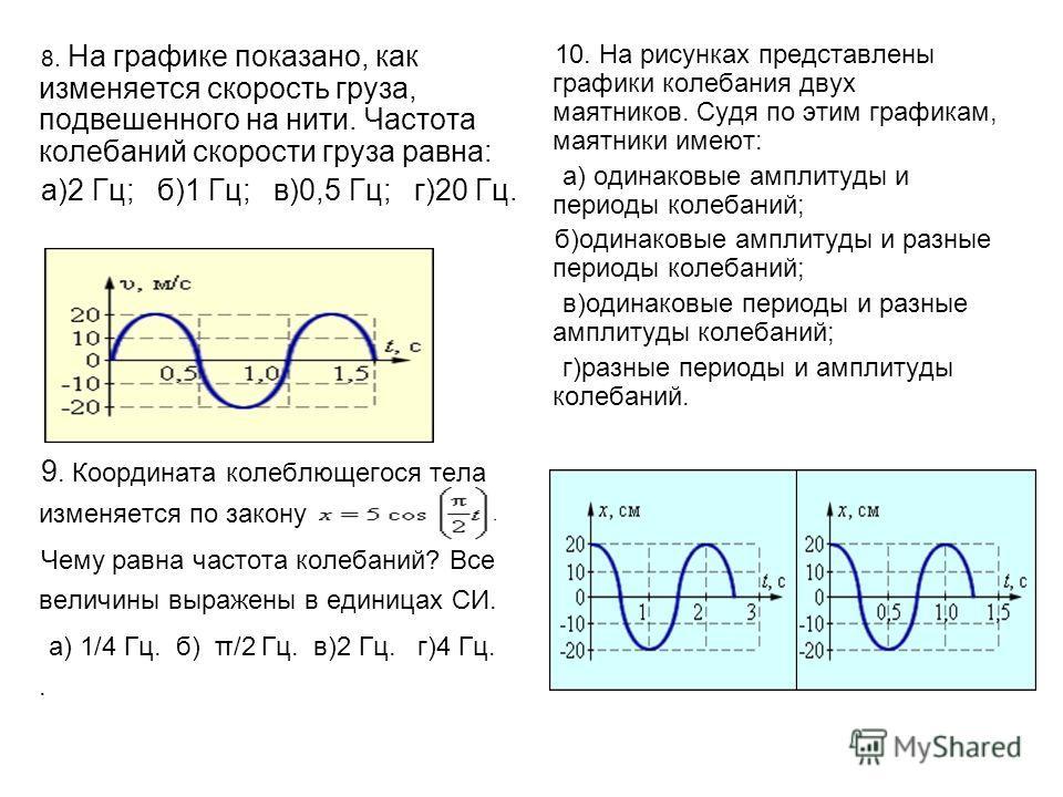 8. На графике показано, как изменяется скорость груза, подвешенного на нити. Частота колебаний скорости груза равна: а)2 Гц; б)1 Гц; в)0,5 Гц; г)20 Гц. 9. Координата колеблющегося тела изменяется по закону Чему равна частота колебаний? Все величины в