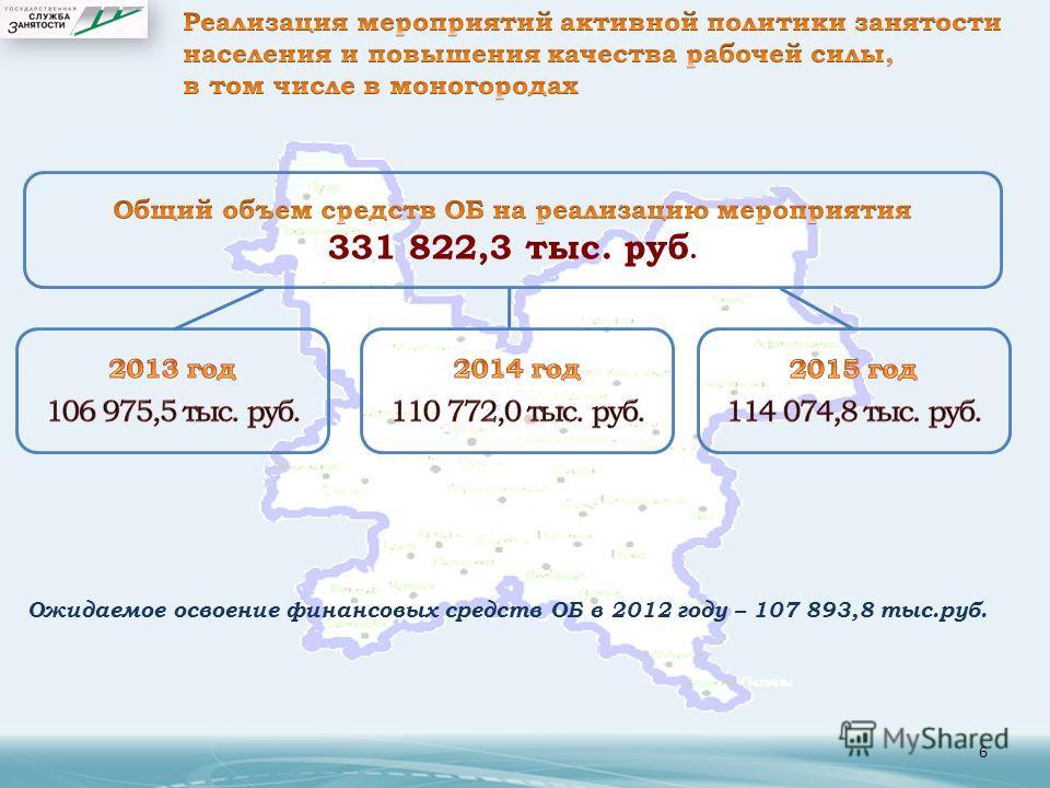 6 Ожидаемое освоение финансовых средств ОБ в 2012 году – 107 893,8 тыс.руб.