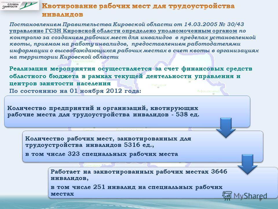 9 Постановлением Правительства Кировской области от 14.03.2005 30/43 управление ГСЗН Кировской области определено уполномоченным органом по контролю за созданием рабочих мест для инвалидов в пределах установленной квоты, приемом на работу инвалидов,