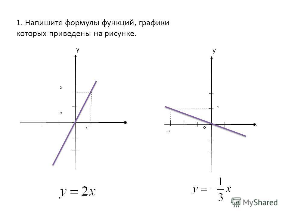 х у 1 2 О х у 1 -3 О 1. Напишите формулы функций, графики которых приведены на рисунке.