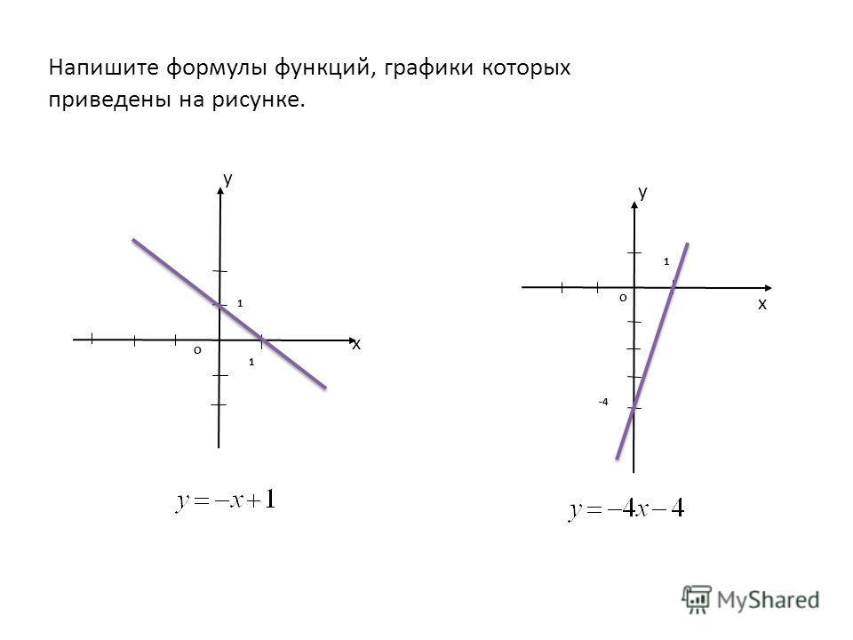 х у 1 1 О х у 1 -4 О Напишите формулы функций, графики которых приведены на рисунке.