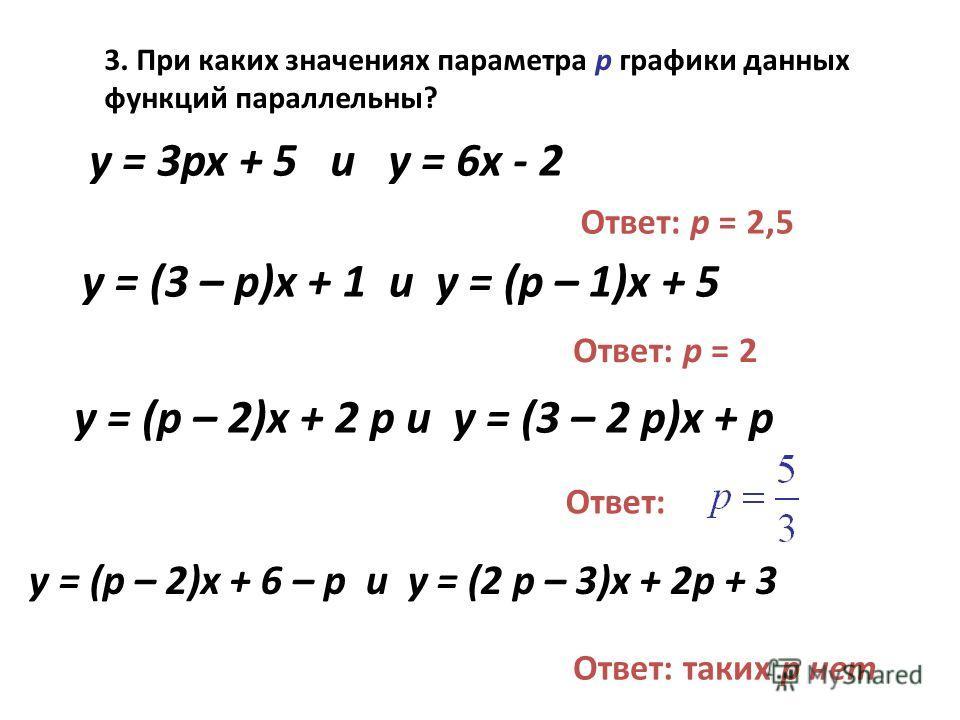 3. При каких значениях параметра p графики данных функций параллельны? y = 3px + 5 и y = 6x - 2 Ответ: p = 2,5 y = (3 – p)x + 1 и y = (p – 1)x + 5 Ответ: p = 2 y = (p – 2)x + 2 p и y = (3 – 2 p)x + p Ответ: y = (p – 2)x + 6 – p и y = (2 p – 3)x + 2p
