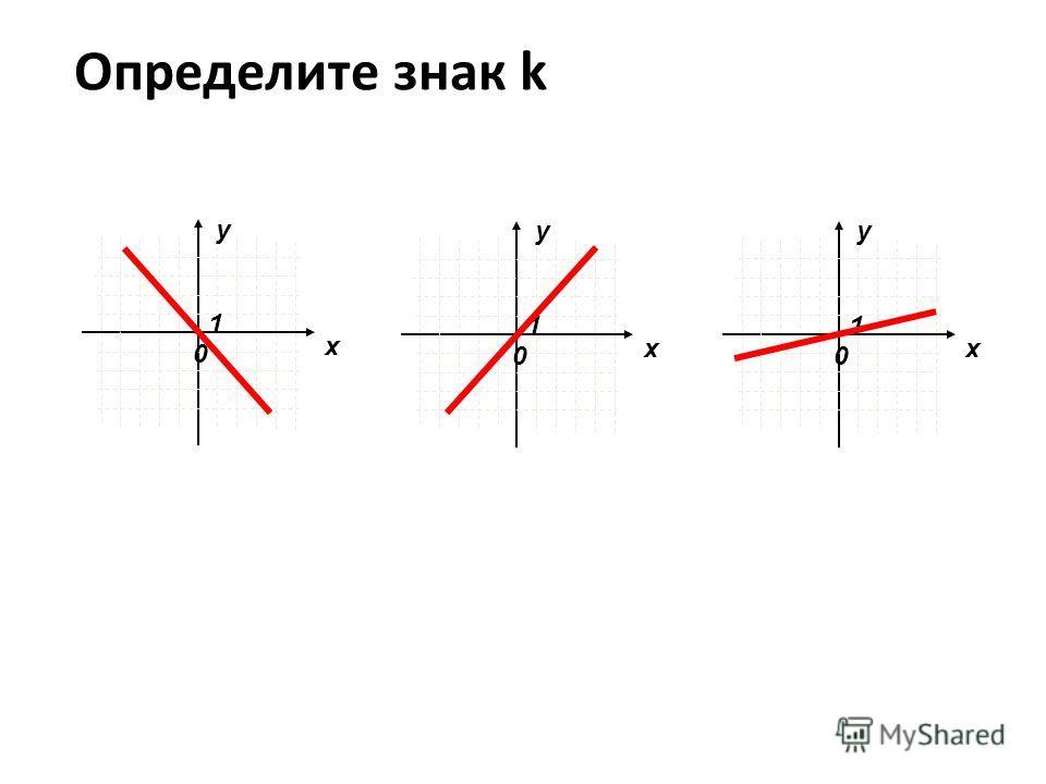 Определите знак k x y 0 1 x y 0 1 x y 0 1 x y 0 1 x y 0 1 x y 0 1