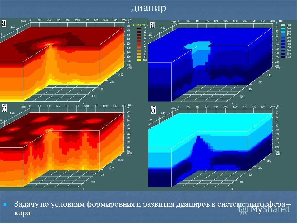 диапир Задачу по условиям формирования и развития диапиров в системе литосфера – кора.