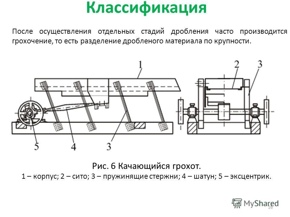 Классификация 16 После осуществления отдельных стадий дробления часто производится грохочение, то есть разделение дробленого материала по крупности. Рис. 6 Качающийся грохот. 1 – корпус; 2 – сито; 3 – пружинящие стержни; 4 – шатун; 5 – эксцентрик.