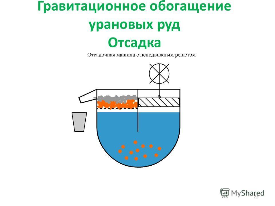 Гравитационное обогащение урановых руд Отсадка 29