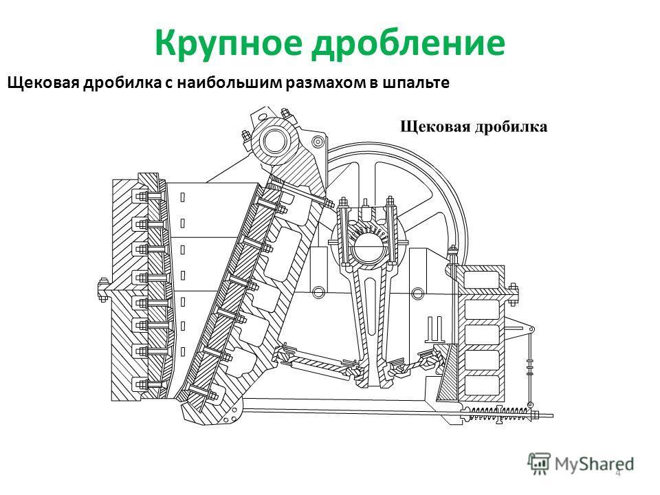 Крупное дробление 4 Щековая дробилка с наибольшим размахом в шпальте