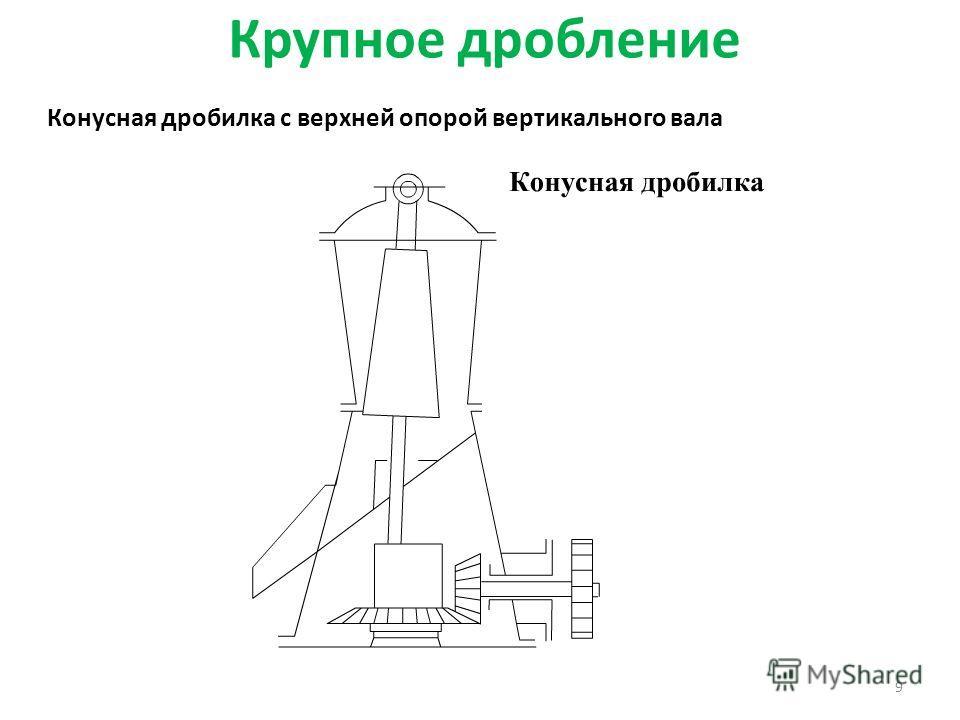 Крупное дробление 9 Конусная дробилка с верхней опорой вертикального вала