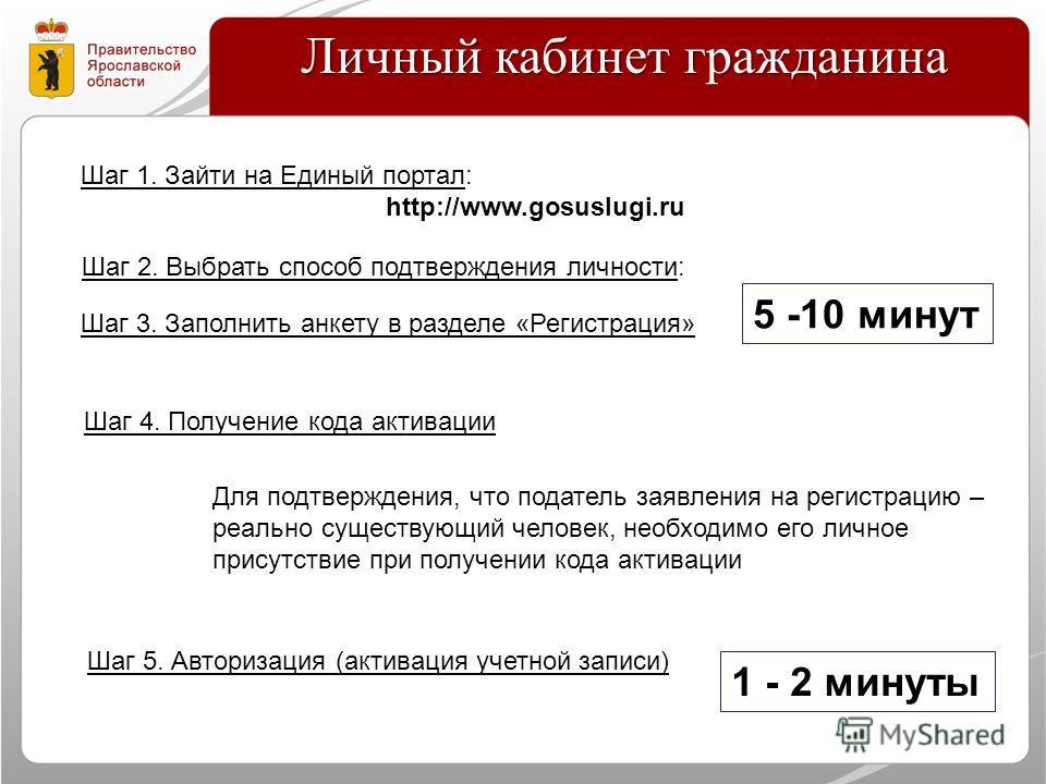 Шаг 1. Зайти на Единый портал: http://www.gosuslugi.ru Шаг 2. Выбрать способ подтверждения личности: Шаг 3. Заполнить анкету в разделе «Регистрация» 5 -10 минут Шаг 4. Получение кода активации Шаг 5. Авторизация (активация учетной записи) 1 - 2 минут