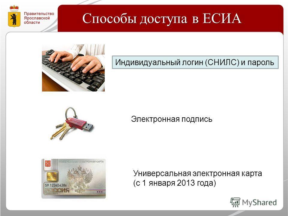 Способыдоступа в ЕСИА Способы доступа в ЕСИА Индивидуальный логин (СНИЛС) и пароль Электронная подпись Универсальная электронная карта (с 1 января 2013 года)