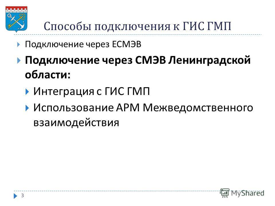 Способы подключения к ГИС ГМП Подключение через ЕСМЭВ Подключение через СМЭВ Ленинградской области : Интеграция с ГИС ГМП Использование АРМ Межведомственного взаимодействия 3