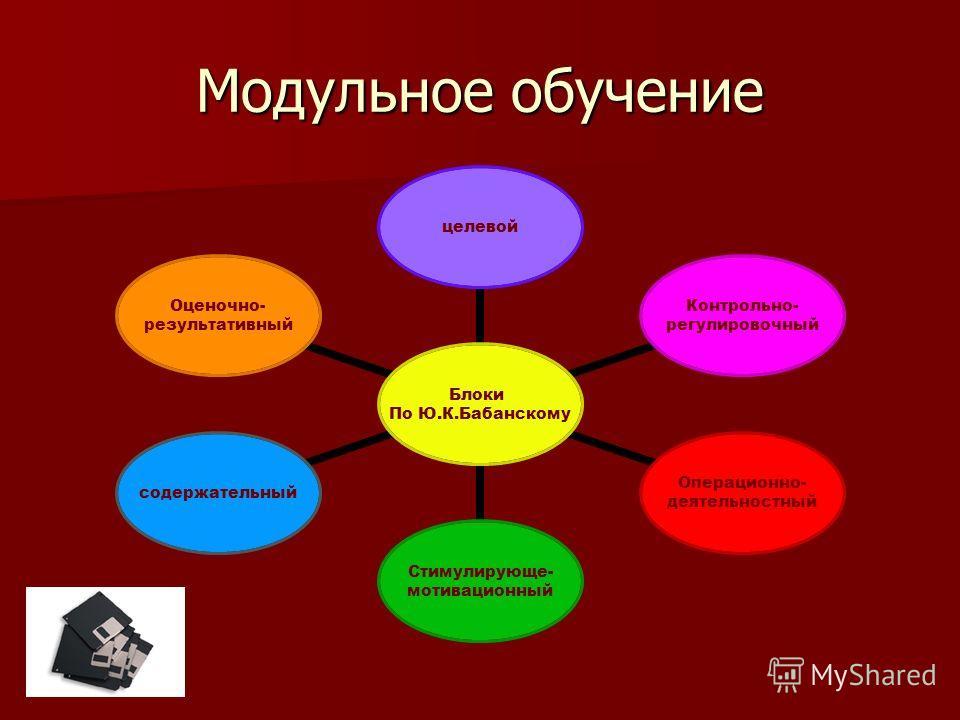 Модульное обучение Блоки По Ю.К.Бабанскому целевой Контрольно- регулировочный Операционно- деятельностный Стимулирующе- мотивационный содержательный Оценочно- результативный