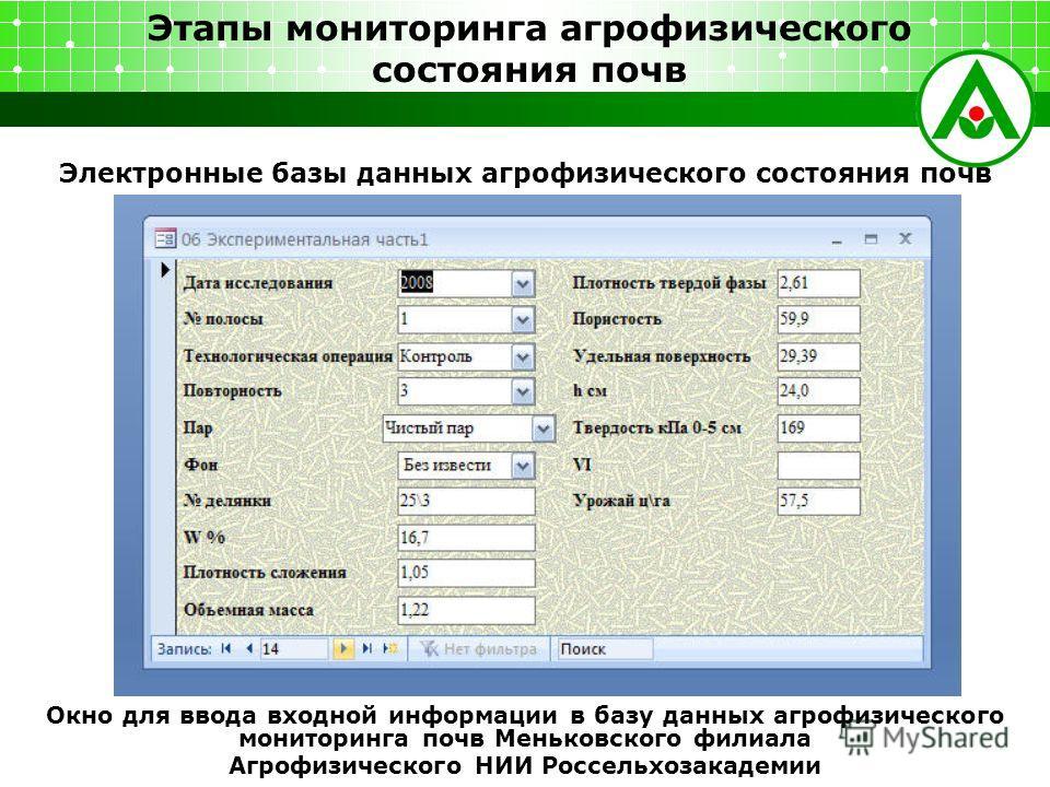 Электронные базы данных агрофизического состояния почв Окно для ввода входной информации в базу данных агрофизического мониторинга почв Меньковского филиала Агрофизического НИИ Россельхозакадемии Этапы мониторинга агрофизического состояния почв