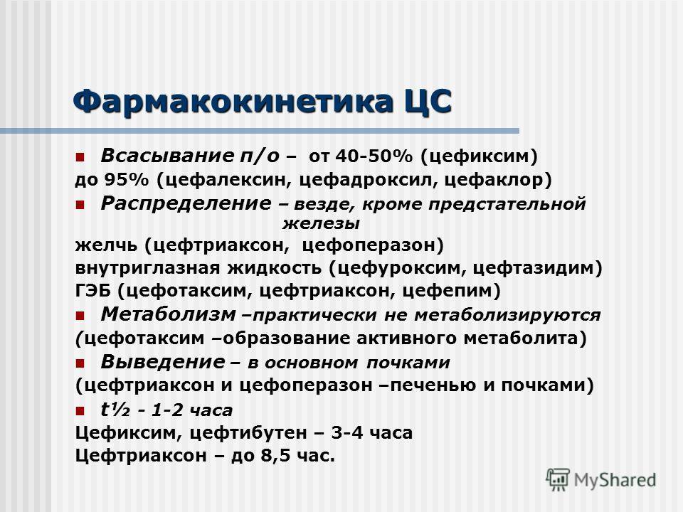 Фармакокинетика ЦС Всасывание п/о – от 40-50% (цефиксим) до 95% (цефалексин, цефадроксил, цефаклор) Распределение – везде, кроме предстательной железы желчь (цефтриаксон, цефоперазон) внутриглазная жидкость (цефуроксим, цефтазидим) ГЭБ (цефотаксим, ц