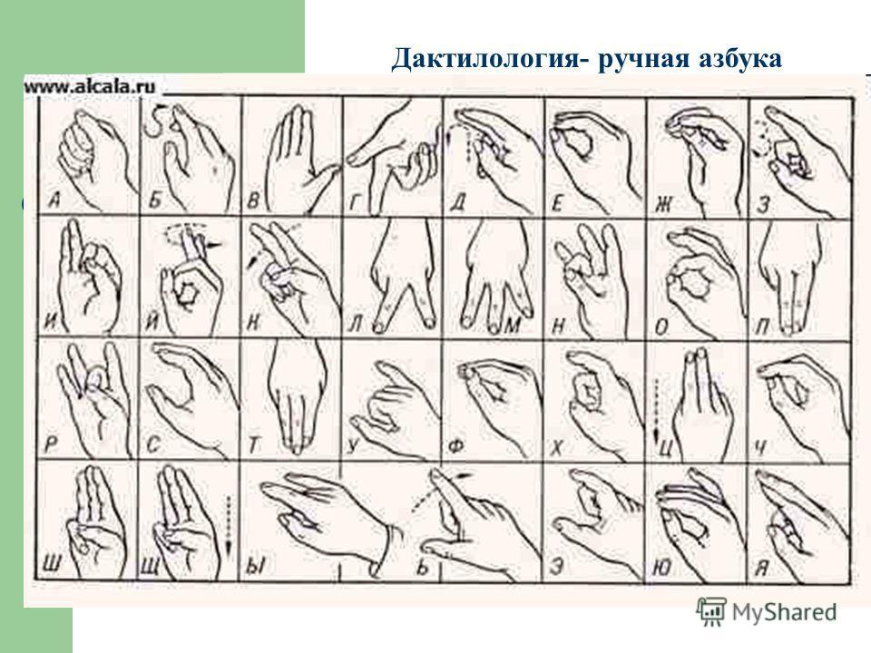 Дактилология- ручная азбука