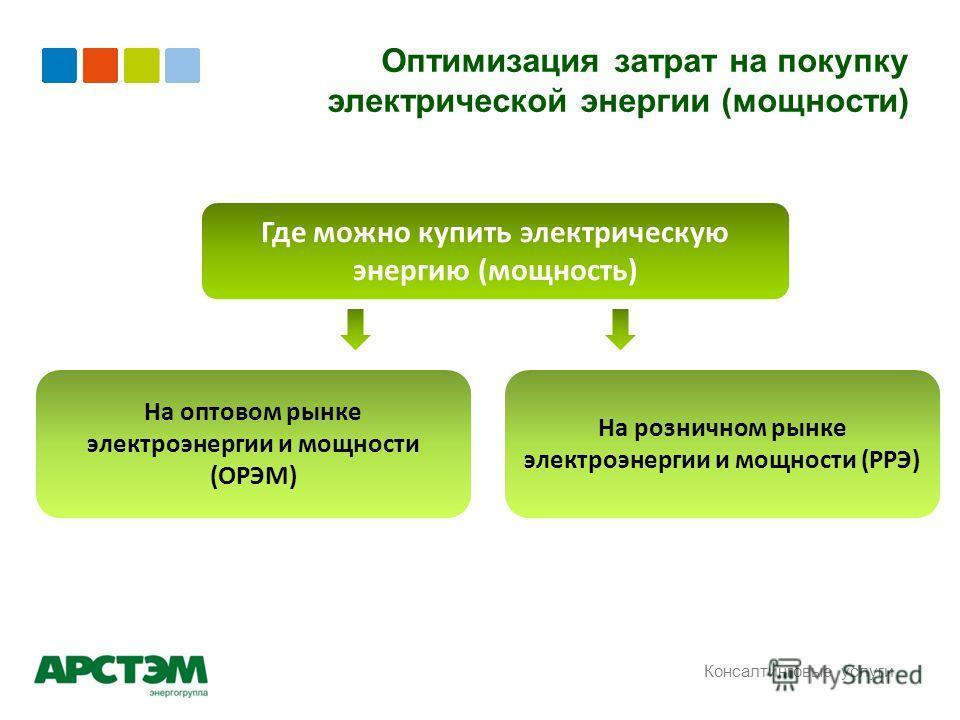 Консалтинговые услуги Где можно купить электрическую энергию (мощность) На оптовом рынке электроэнергии и мощности (ОРЭМ) На розничном рынке электроэнергии и мощности (РРЭ)