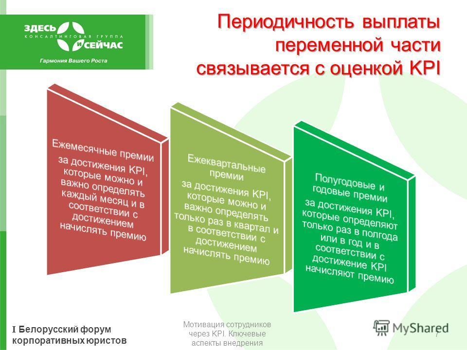 I Белорусский форум корпоративных юристов Периодичность выплаты переменной части связывается с оценкой KPI Мотивация сотрудников через KPI. Ключевые аспекты внедрения 7
