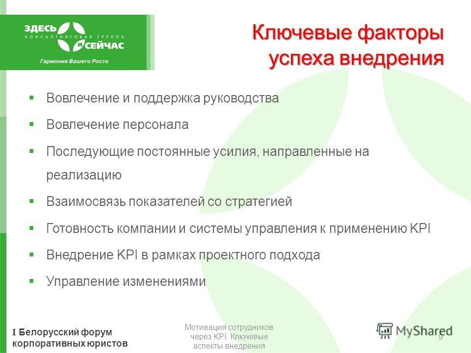 I Белорусский форум корпоративных юристов Ключевые факторы успеха внедрения Вовлечение и поддержка руководства Вовлечение персонала Последующие постоянные усилия, направленные на реализацию Взаимосвязь показателей со стратегией Готовность компании и