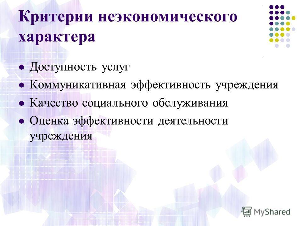 Критерии неэкономического характера Доступность услуг Коммуникативная эффективность учреждения Качество социального обслуживания Оценка эффективности деятельности учреждения