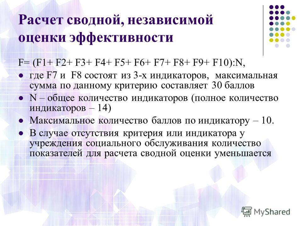 Расчет сводной, независимой оценки эффективности F= (F1+ F2+ F3+ F4+ F5+ F6+ F7+ F8+ F9+ F10):N, где F7 и F8 состоят из 3-х индикаторов, максимальная сумма по данному критерию составляет 30 баллов N – общее количество индикаторов (полное количество и