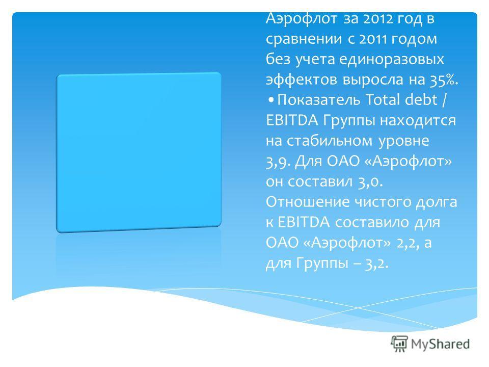 По итогам 12 месяцев 2012 года наблюдался рост производственных показателей в сравнении с аналогичным периодом прошлого года. Рост пассажиропотока Группы обусловлен оптимизацией маршрутной сети Аэрофлота и консолидацией авиакомпаний Россия, Владивост