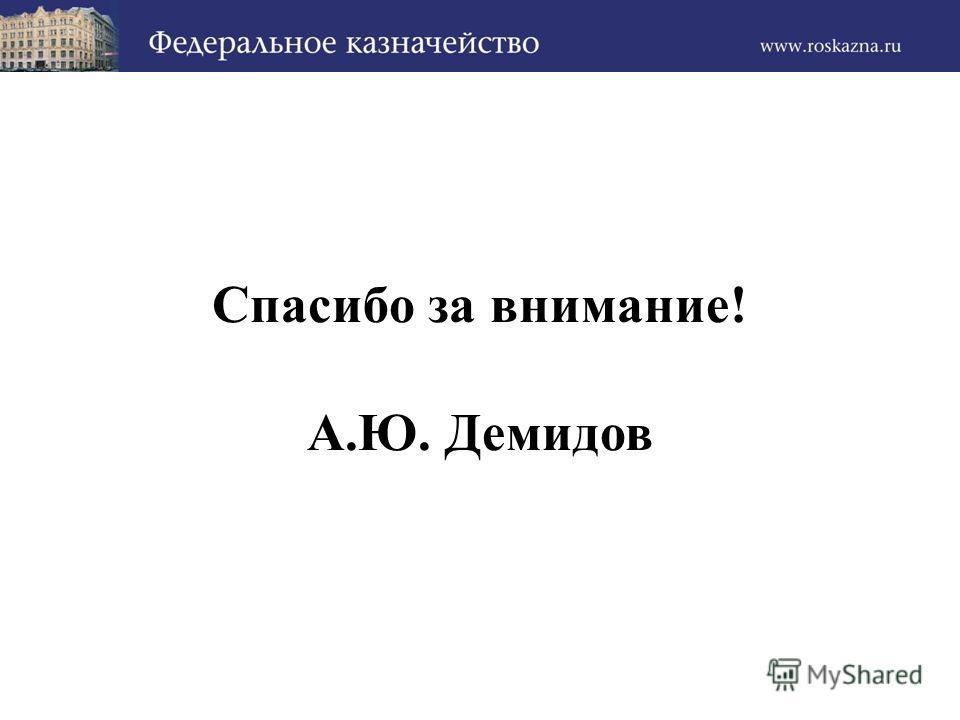 Спасибо за внимание! А.Ю. Демидов