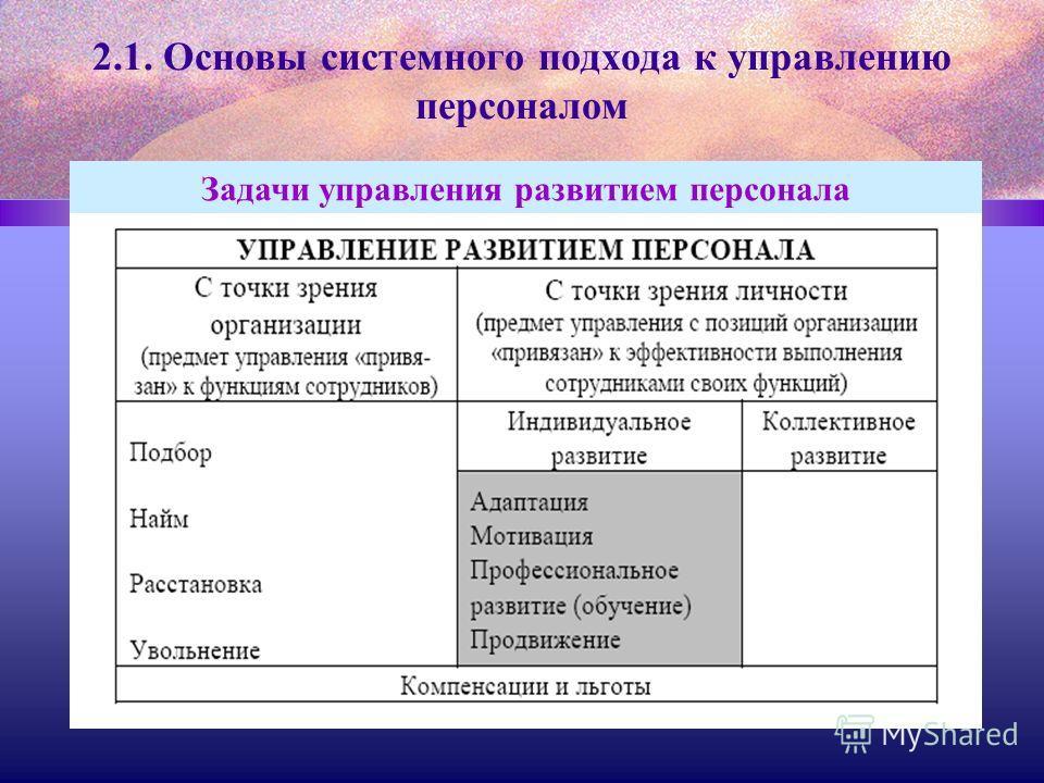 2.1. Основы системного подхода к управлению персоналом Задачи управления развитием персонала