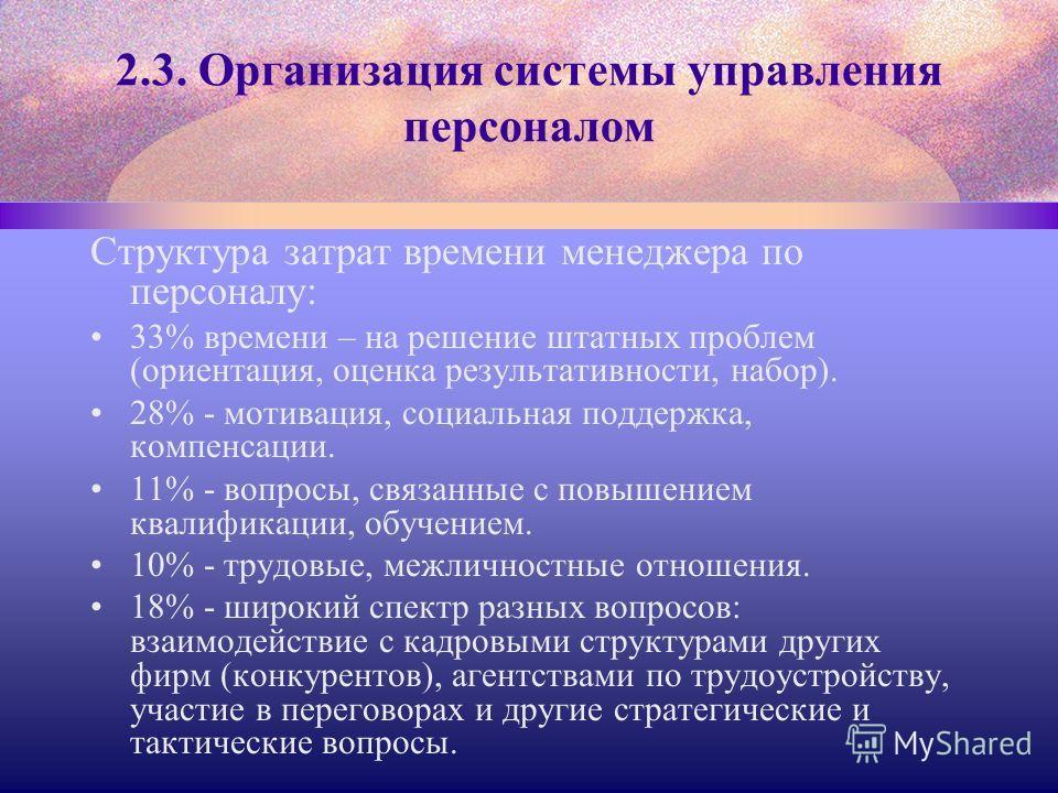 2.3. Организация системы управления персоналом Структура затрат времени менеджера по персоналу: 33% времени – на решение штатных проблем (ориентация, оценка результативности, набор). 28% - мотивация, социальная поддержка, компенсации. 11% - вопросы,