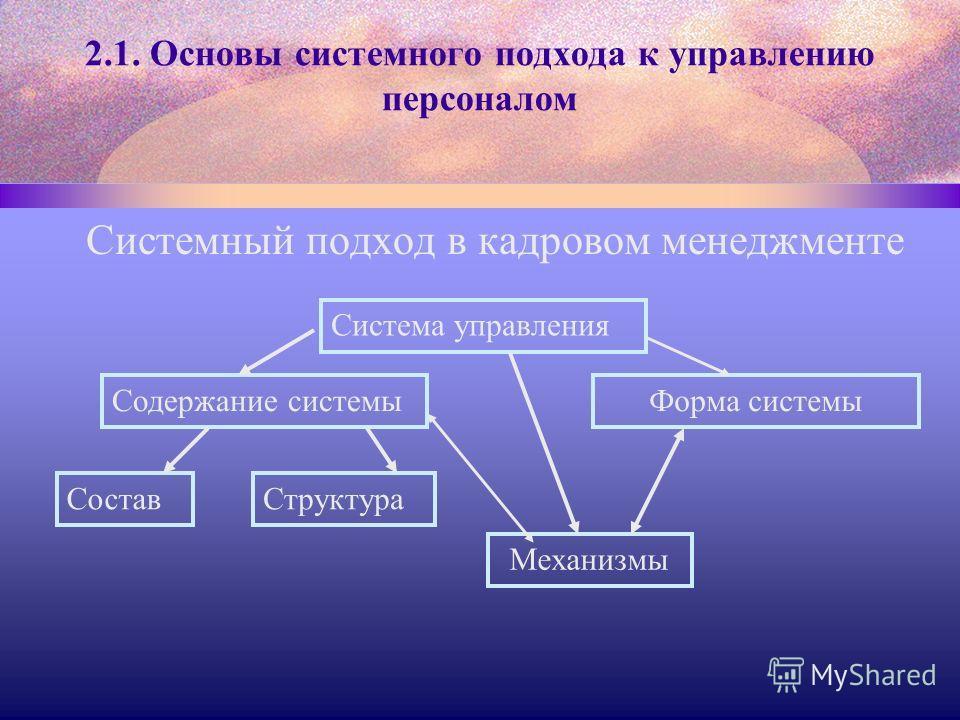 2.1. Основы системного подхода к управлению персоналом Системный подход в кадровом менеджменте Система управления Содержание системы Форма системы Состав Структура Механизмы