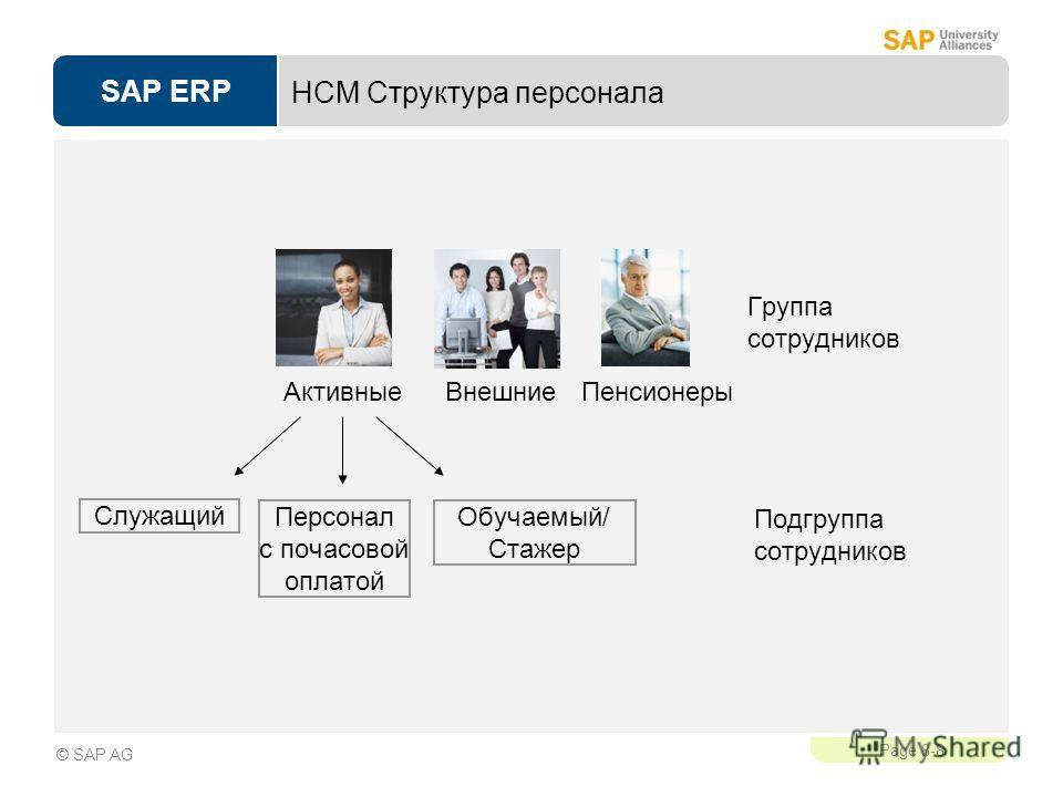 SAP ERP Page 8-8 © SAP AG HCM Структура персонала Внешние АктивныеПенсионеры Группа сотрудников Служащий Персонал с почасовой оплатой Обучаемый/ Стажер Подгруппа сотрудников