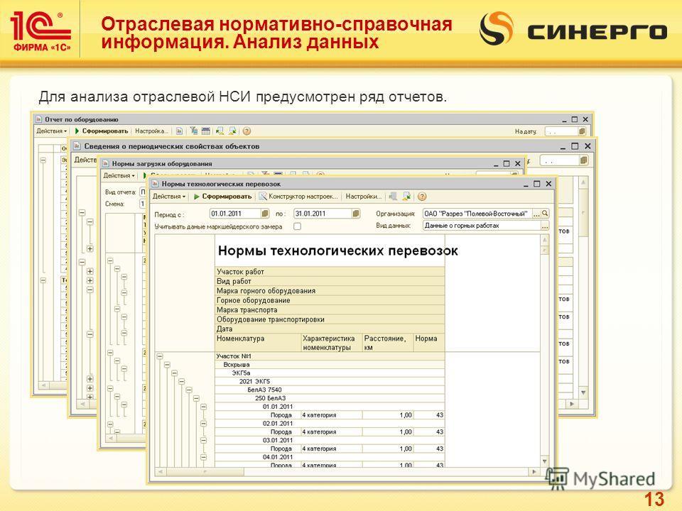 13 Отраслевая нормативно-справочная информация. Анализ данных Для анализа отраслевой НСИ предусмотрен ряд отчетов.