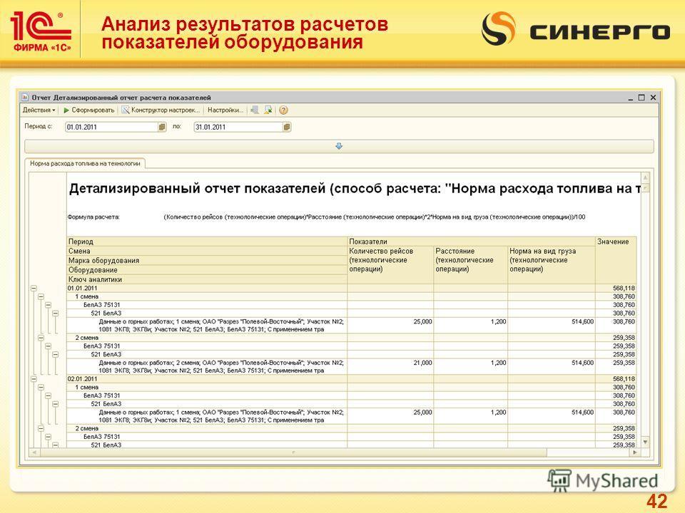 42 Анализ результатов расчетов показателей оборудования