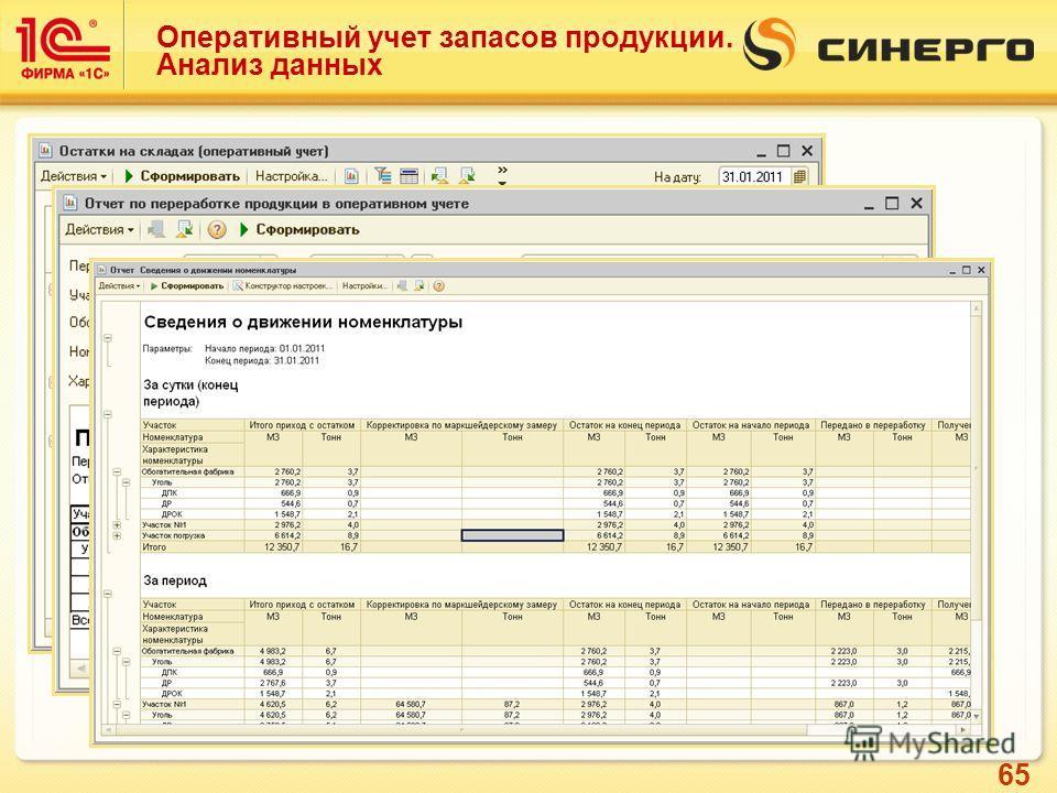 65 Оперативный учет запасов продукции. Анализ данных