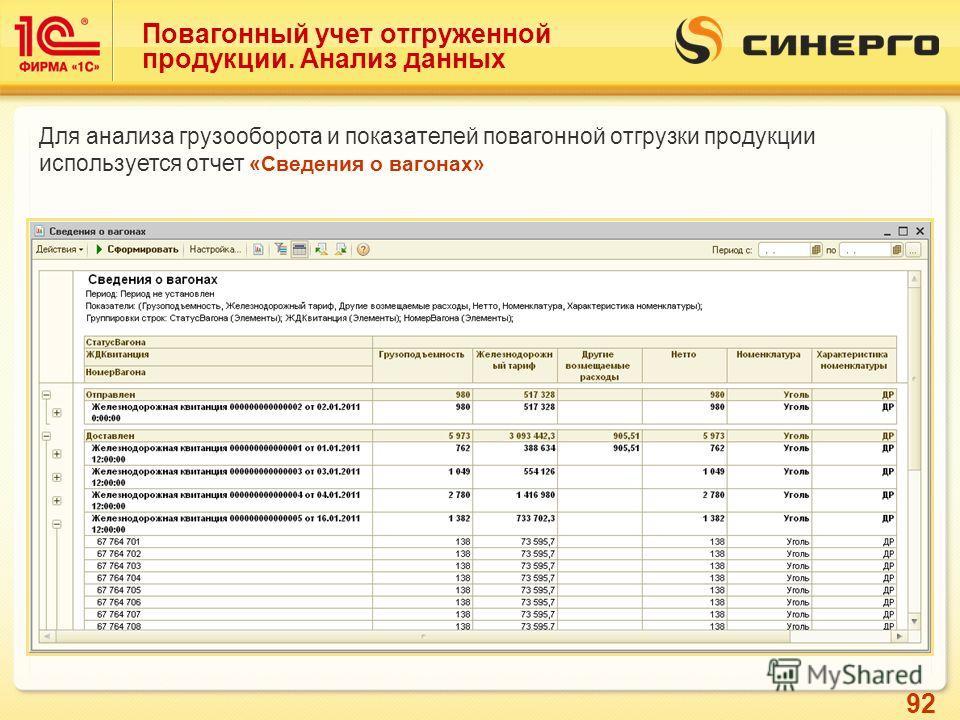 92 Повагонный учет отгруженной продукции. Анализ данных Для анализа грузооборота и показателей повагонной отгрузки продукции используется отчет «Сведения о вагонах»